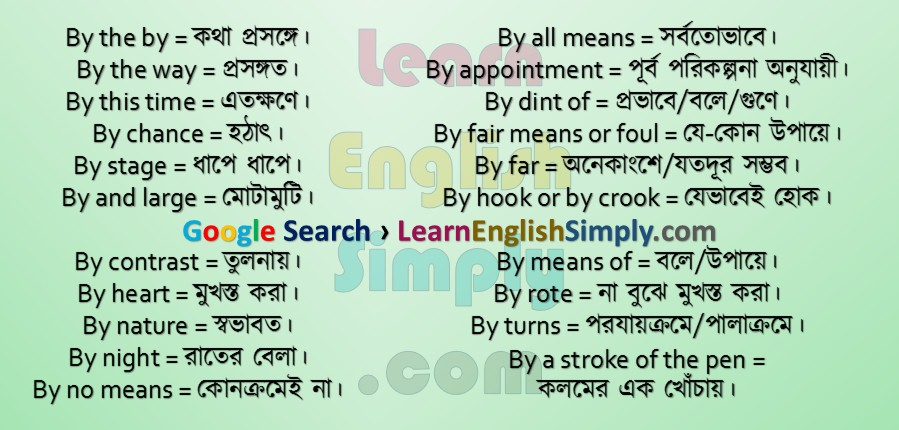 Word making By