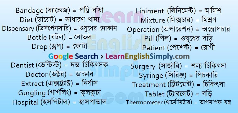 Vocabulary Medical