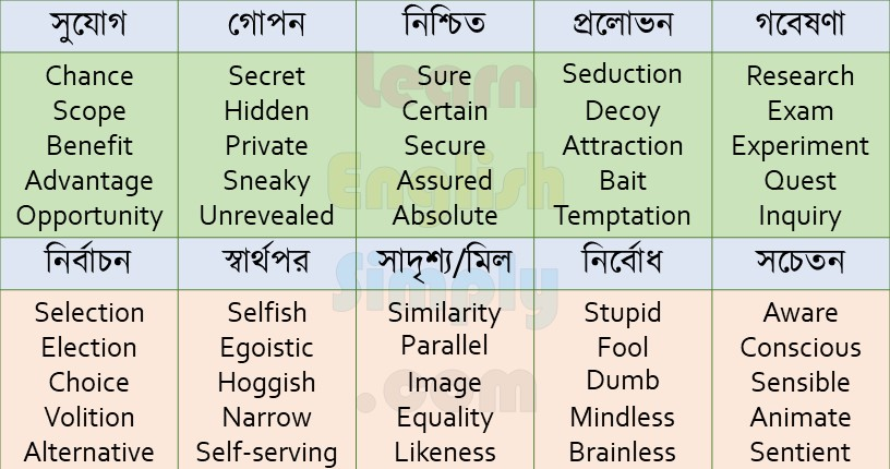 Synonyms Part 17