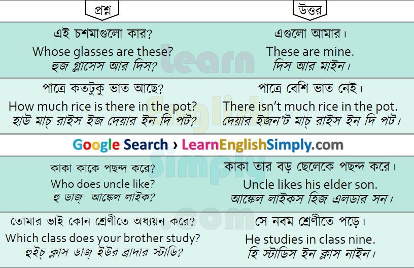 Spoken English Part 24