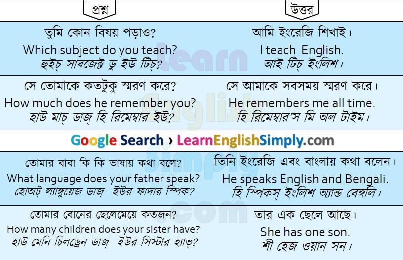 Spoken English Part 27