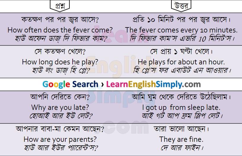 Spoken English Part 28